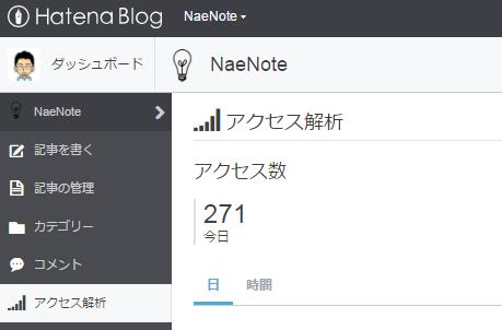 はてなブログ管理画面のアクセス数(ビフォー)