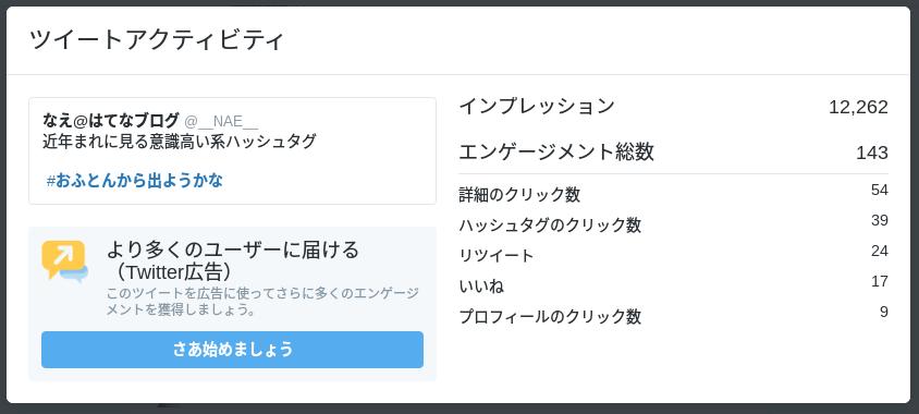Twitterのツイート詳細画面