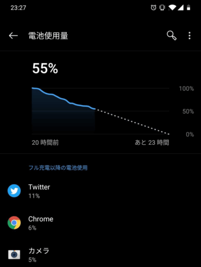 OnePlus 6Tの電池の減り方