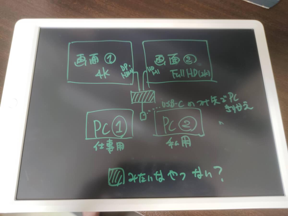 Xiaomi Mijia LCDライティングタブレット ボード 電子黒板 手書きメモパッド グラフィックボード 作例