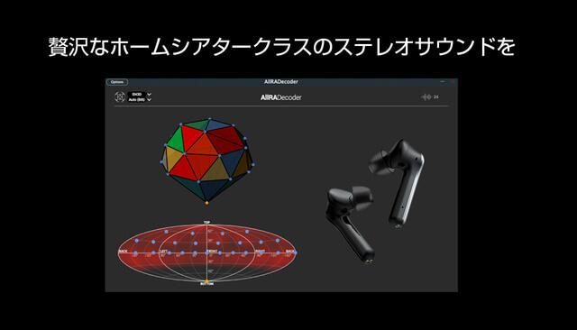 PINO完全ワイヤレスイヤホンのアンビソニックス 全天球型サラウンド