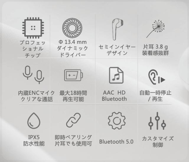 1MORE ComfoBudsのスペック概要インフォグラフィック