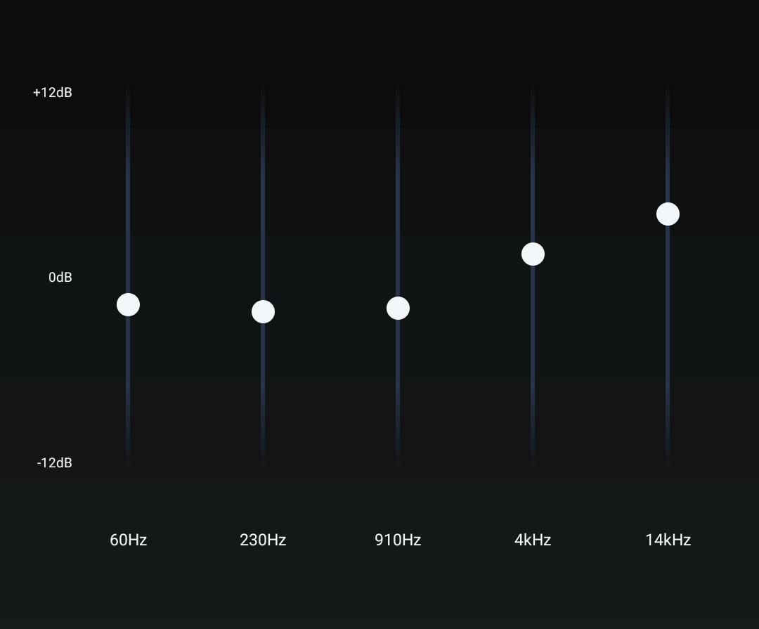 EarFun Air Proに入れたイコライザ設定(Amazon Musicアプリ)