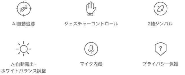 OBSBOT Tiny 機能・性能のインフォグラフィック